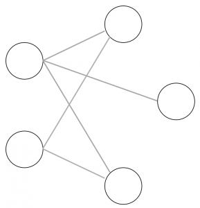 A representation of a simple network.